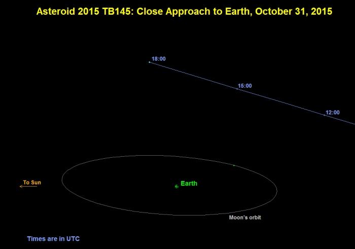 asteroid20151021