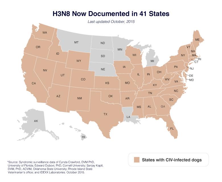 MAH_CIV-Map_2015_Overall_H3N8