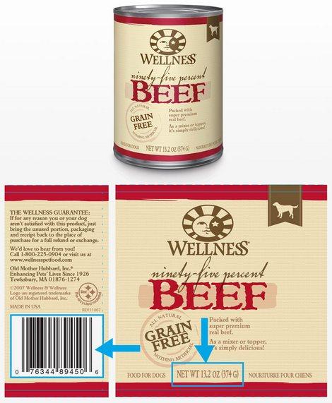 Wellness Canned Dog Food Recall