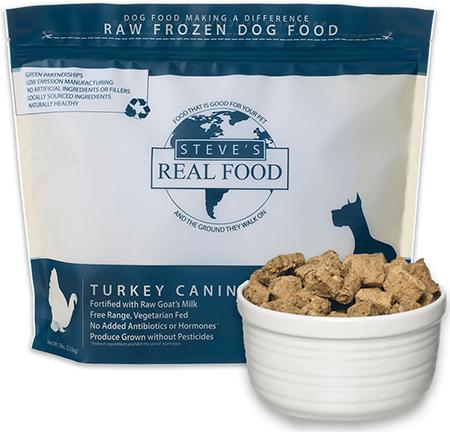 Raw Dog Food Utah